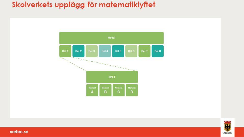 orebro.se Skolverkets upplägg för matematiklyftet