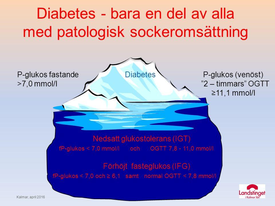 Diabetes - bara en del av alla med patologisk sockeromsättning P-glukos fastande Diabetes P-glukos (venöst) >7,0 mmol/l 2 – timmars OGTT ≥11,1 mmol/l Nedsatt glukostolerans (IGT) fP-glukos < 7,0 mmol/l och OGTT 7,8 - 11,0 mmol/l Förhöjt fasteglukos (IFG) fP-glukos < 7,0 och ≥ 6,1 samt normal OGTT < 7,8 mmol/l Kalmar, april 2016