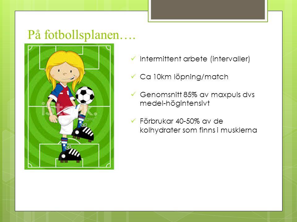På fotbollsplanen…. Intermittent arbete (intervaller) Ca 10km löpning/match Genomsnitt 85% av maxpuls dvs medel-högintensivt Förbrukar 40-50% av de ko