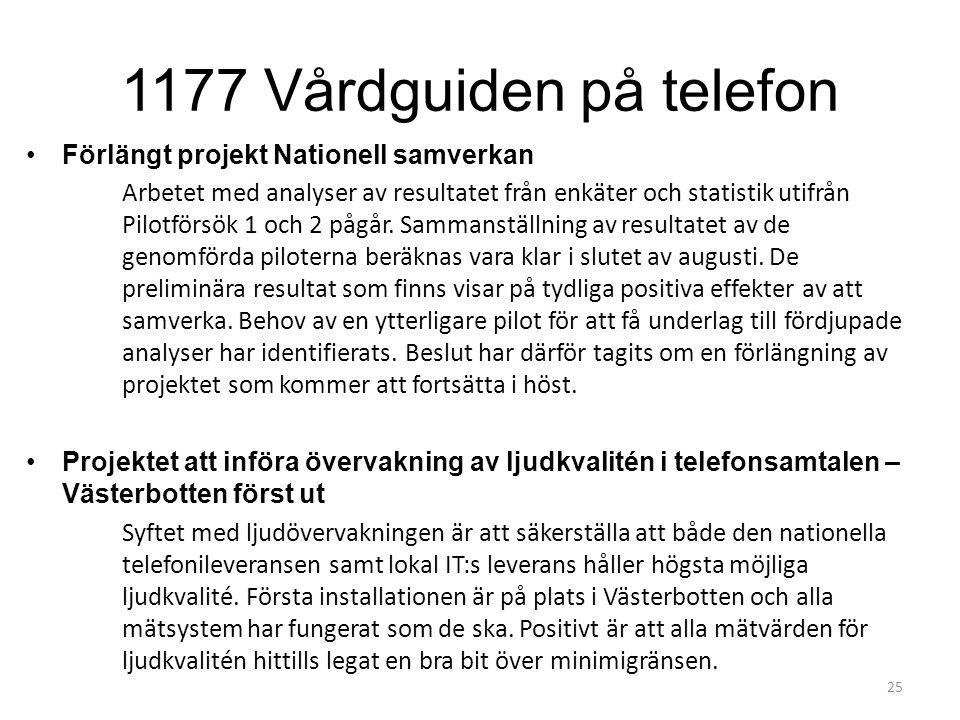 1177 Vårdguiden på telefon 25 Förlängt projekt Nationell samverkan Arbetet med analyser av resultatet från enkäter och statistik utifrån Pilotförsök 1 och 2 pågår.