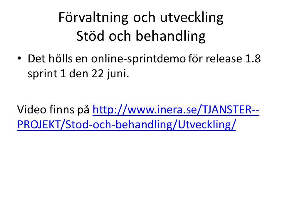 Förvaltning och utveckling Stöd och behandling Det hölls en online-sprintdemo för release 1.8 sprint 1 den 22 juni.