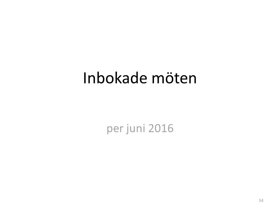 Inbokade möten per juni 2016 34
