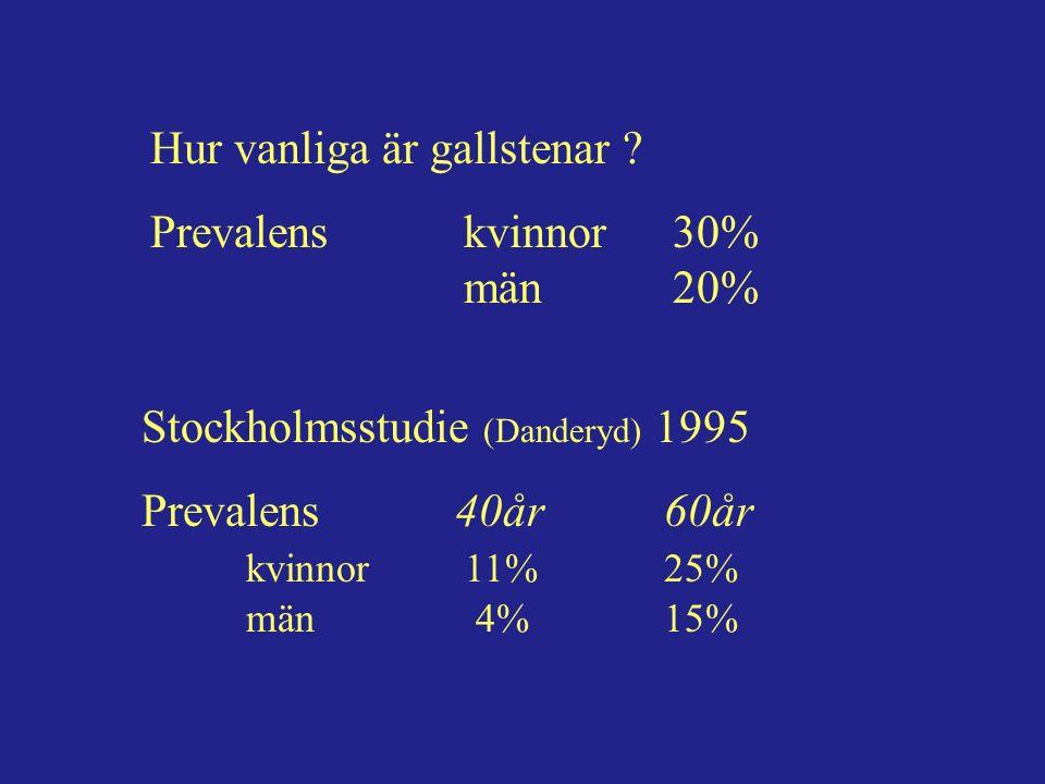 Mer allmänna risker med gallblåsesten: Cholecystit <15% Choldochussten2% Cholangit Gallstenspancreatit1-2%(<5%) Gallstensileus Skada vid cholecystectomi2-8%