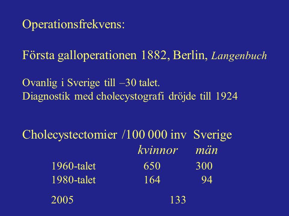 Behandling av cholecystit: I princip alla studier som är gjorda rekommenderar operation i akut skede Kortare total vårdtid och sjukskrivning 20-30% av alla cholecystektomier utförs p.g.a.