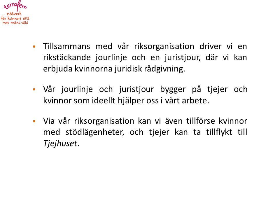 Källa: http://www.bra.se/http://www.bra.se/  Cirka 28 000 kvinnor upplever våld regelbundet i Sverige.