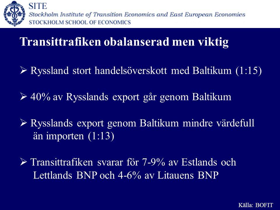 Transittrafiken obalanserad men viktig  Ryssland stort handelsöverskott med Baltikum (1:15)  40% av Rysslands export går genom Baltikum  Rysslands export genom Baltikum mindre värdefull än importen (1:13)  Transittrafiken svarar för 7-9% av Estlands och Lettlands BNP och 4-6% av Litauens BNP Källa: BOFIT
