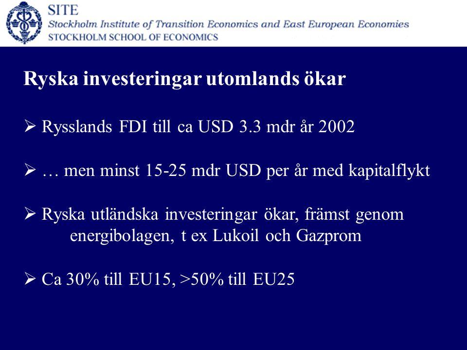 Ryska investeringar utomlands ökar  Rysslands FDI till ca USD 3.3 mdr år 2002  … men minst 15-25 mdr USD per år med kapitalflykt  Ryska utländska investeringar ökar, främst genom energibolagen, t ex Lukoil och Gazprom  Ca 30% till EU15, >50% till EU25