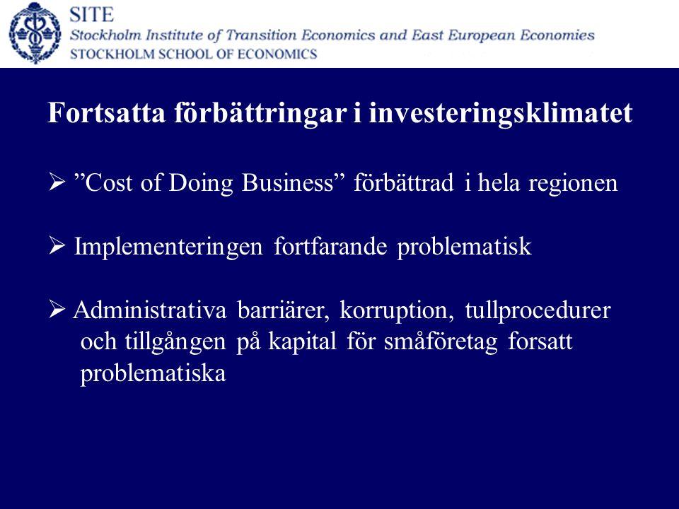 Fortsatta förbättringar i investeringsklimatet  Cost of Doing Business förbättrad i hela regionen  Implementeringen fortfarande problematisk  Administrativa barriärer, korruption, tullprocedurer och tillgången på kapital för småföretag forsatt problematiska
