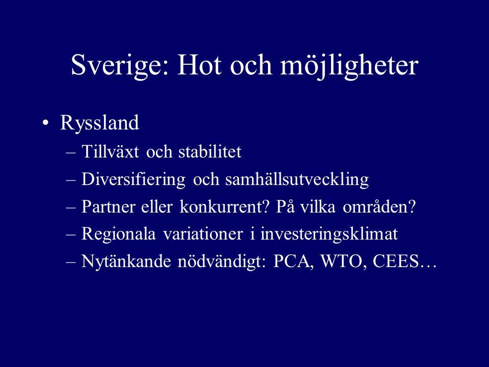 Sverige: Hot och möjligheter Ryssland –Tillväxt och stabilitet –Diversifiering och samhällsutveckling –Partner eller konkurrent.