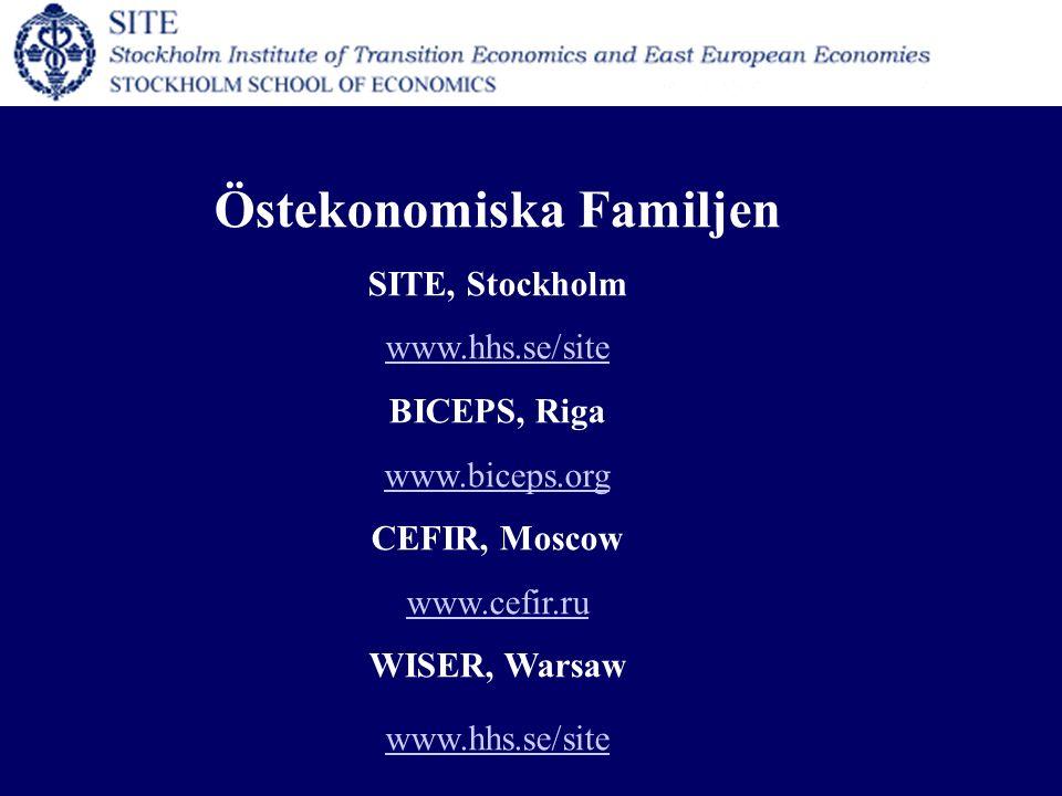 Östekonomiska Familjen SITE, Stockholm www.hhs.se/site BICEPS, Riga www.biceps.org CEFIR, Moscow www.cefir.ru WISER, Warsaw www.hhs.se/site