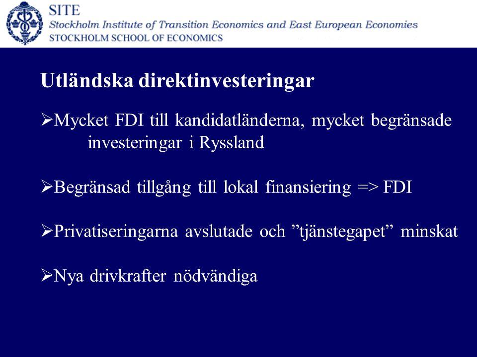 Utländska direktinvesteringar  Mycket FDI till kandidatländerna, mycket begränsade investeringar i Ryssland  Begränsad tillgång till lokal finansiering => FDI  Privatiseringarna avslutade och tjänstegapet minskat  Nya drivkrafter nödvändiga