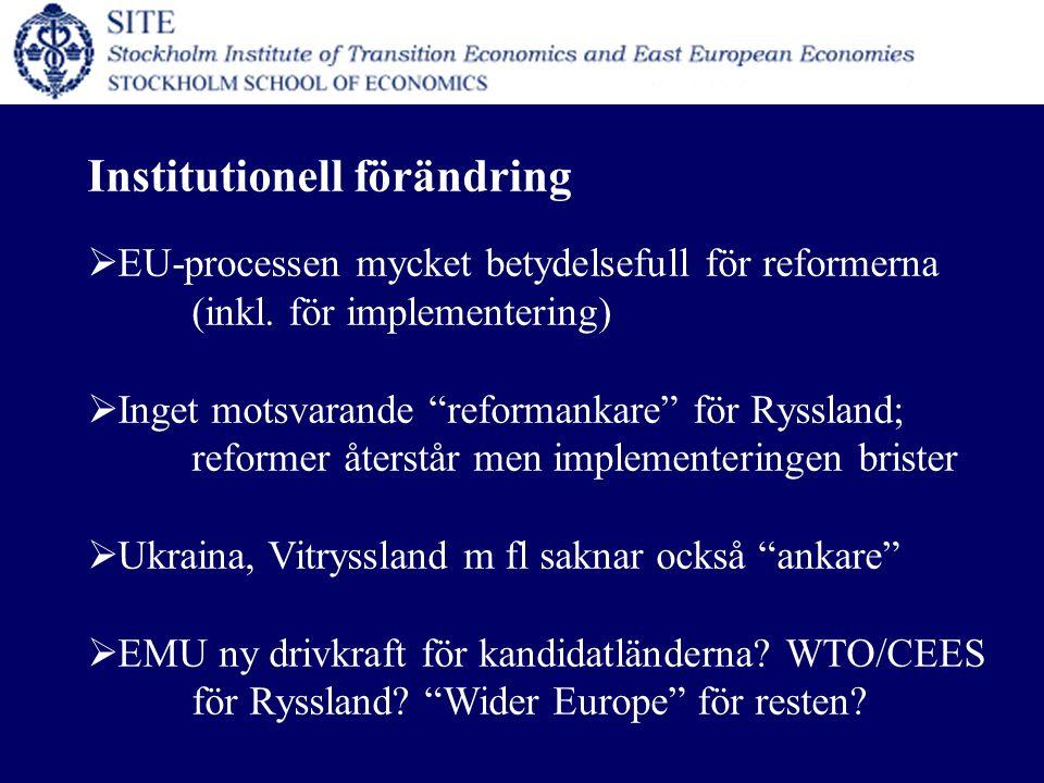 Institutionell förändring  EU-processen mycket betydelsefull för reformerna (inkl.