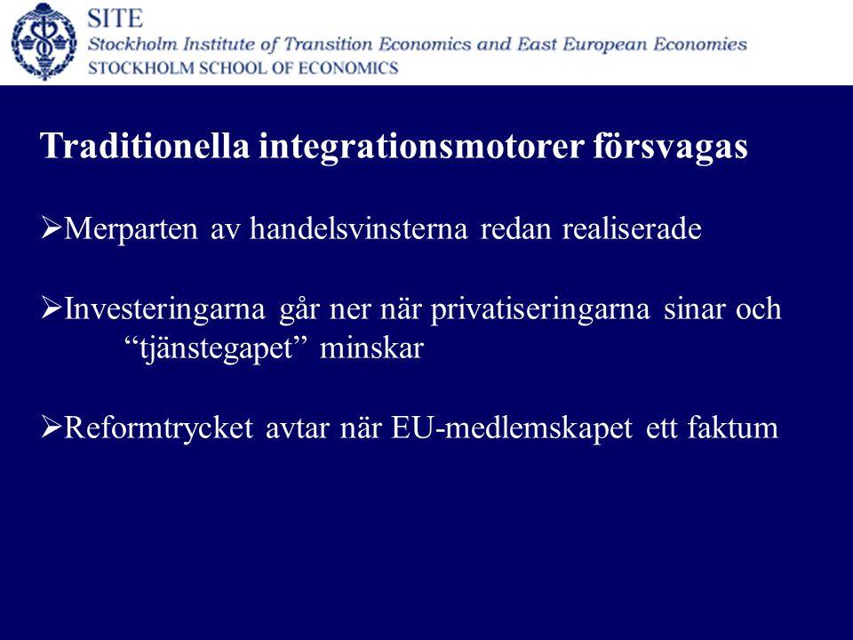 Traditionella integrationsmotorer försvagas  Merparten av handelsvinsterna redan realiserade  Investeringarna går ner när privatiseringarna sinar och tjänstegapet minskar  Reformtrycket avtar när EU-medlemskapet ett faktum