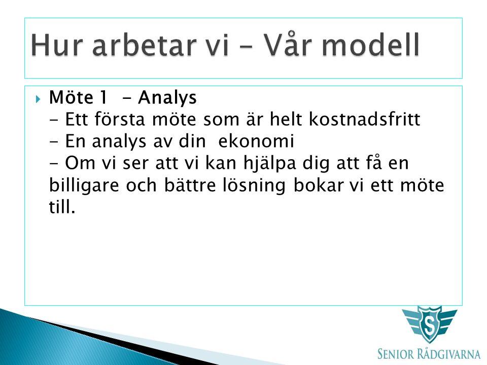  Möte 1 - Analys - Ett första möte som är helt kostnadsfritt - En analys av din ekonomi - Om vi ser att vi kan hjälpa dig att få en billigare och bät