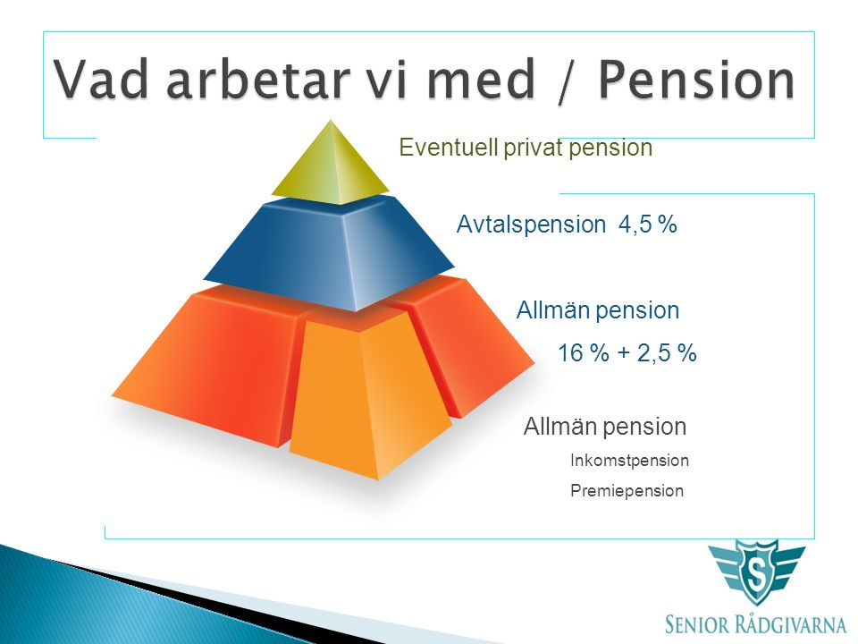 Eventuell privat pension Avtalspension 4,5 % Allmän pension 16 % + 2,5 % Allmän pension Inkomstpension Premiepension