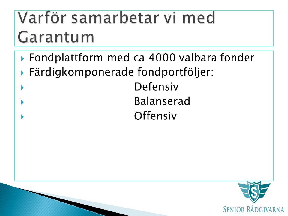  Fondplattform med ca 4000 valbara fonder  Färdigkomponerade fondportföljer:  Defensiv  Balanserad  Offensiv