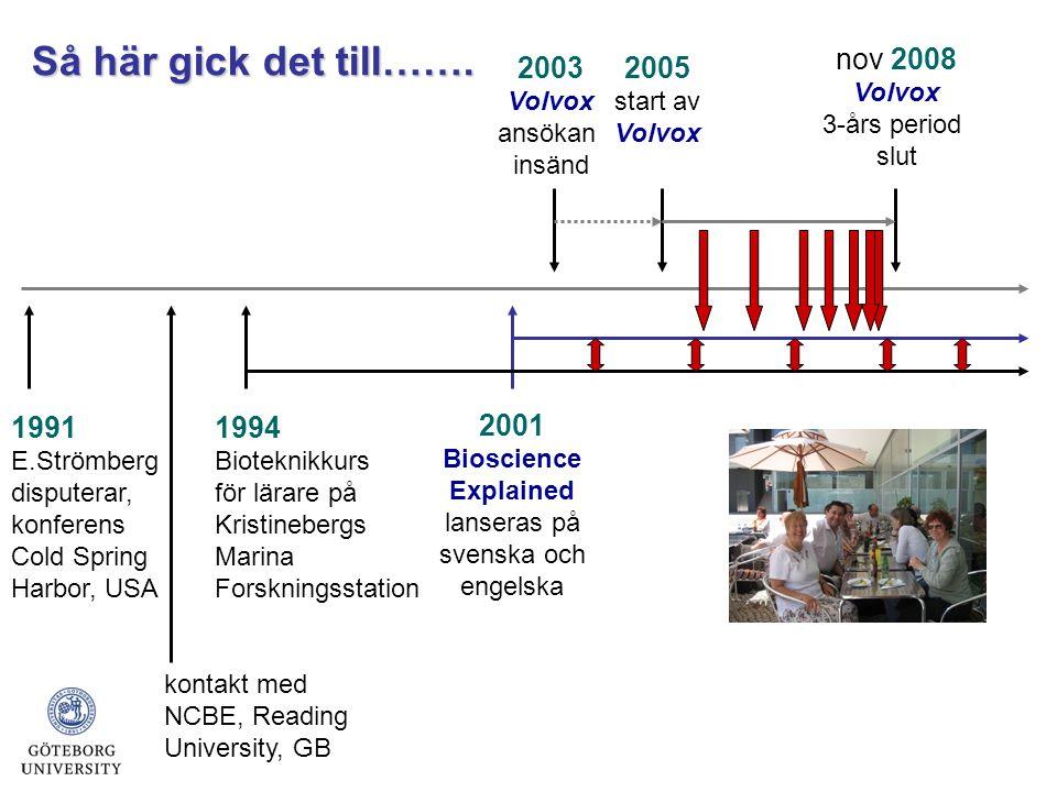 1991 E.Strömberg disputerar, konferens Cold Spring Harbor, USA 1994 Bioteknikkurs för lärare på Kristinebergs Marina Forskningsstation kontakt med NCB
