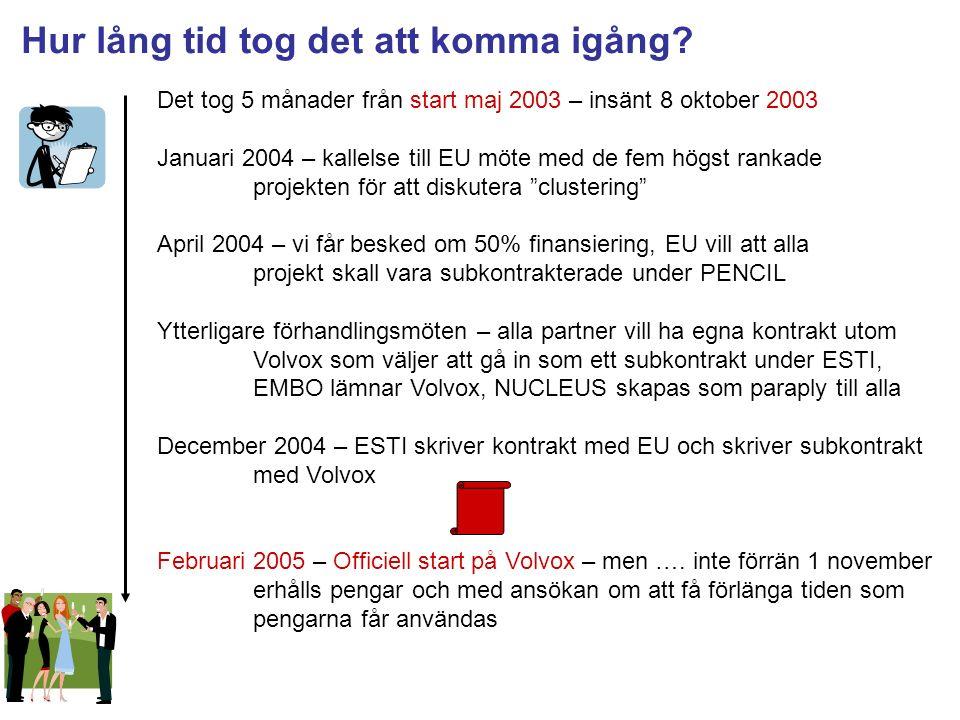 Hur lång tid tog det att komma igång? Det tog 5 månader från start maj 2003 – insänt 8 oktober 2003 Januari 2004 – kallelse till EU möte med de fem hö