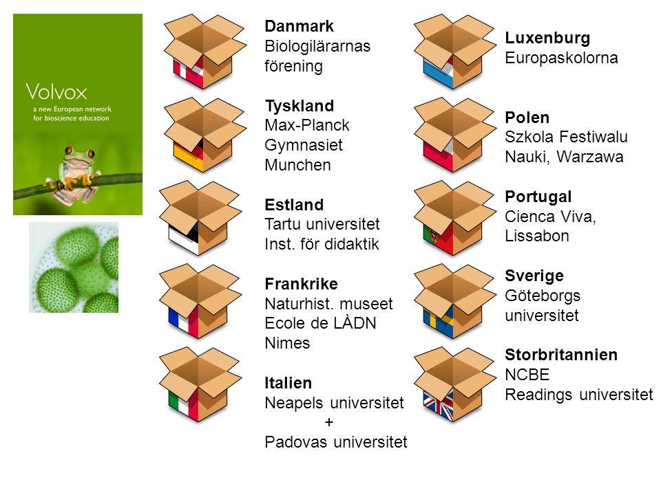Danmark Biologilärarnas förening Tyskland Max-Planck Gymnasiet Munchen Estland Tartu universitet Inst.