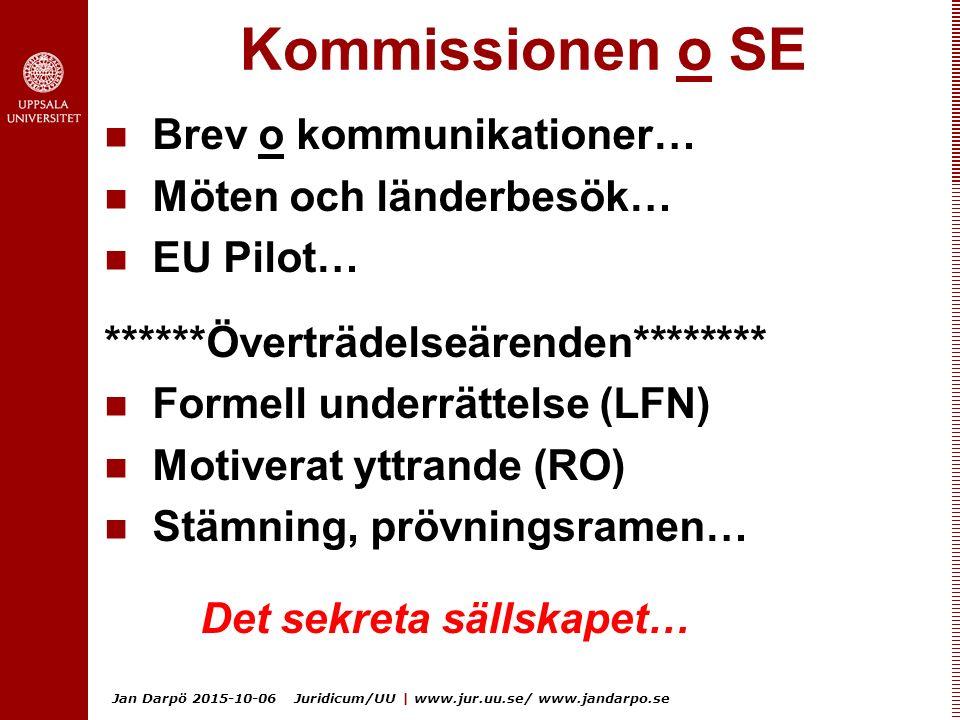Jan Darpö 2015-10-06 Juridicum/UU | www.jur.uu.se/ www.jandarpo.se Kommissionen o SE Brev o kommunikationer… Möten och länderbesök… EU Pilot… ******Överträdelseärenden******** Formell underrättelse (LFN) Motiverat yttrande (RO) Stämning, prövningsramen… Det sekreta sällskapet…