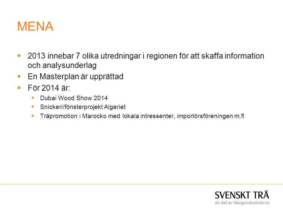 MENA  2013 innebar 7 olika utredningar i regionen för att skaffa information och analysunderlag  En Masterplan är upprättad  För 2014 är:  Dubai W