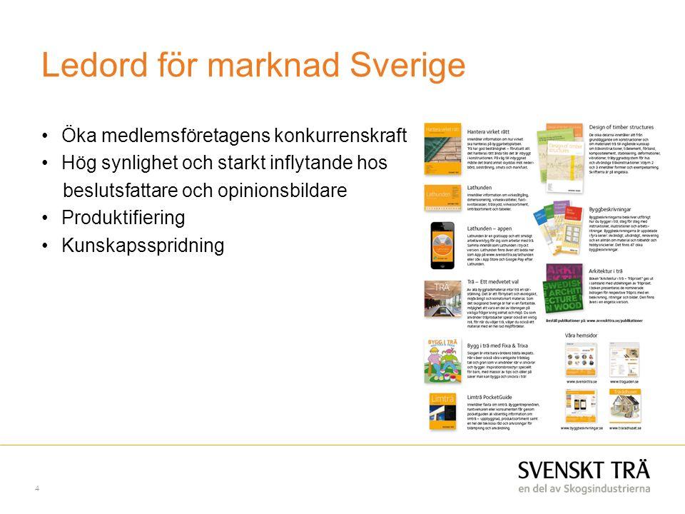 Ledord för marknad Sverige Öka medlemsföretagens konkurrenskraft Hög synlighet och starkt inflytande hos beslutsfattare och opinionsbildare Produktifiering Kunskapsspridning 4