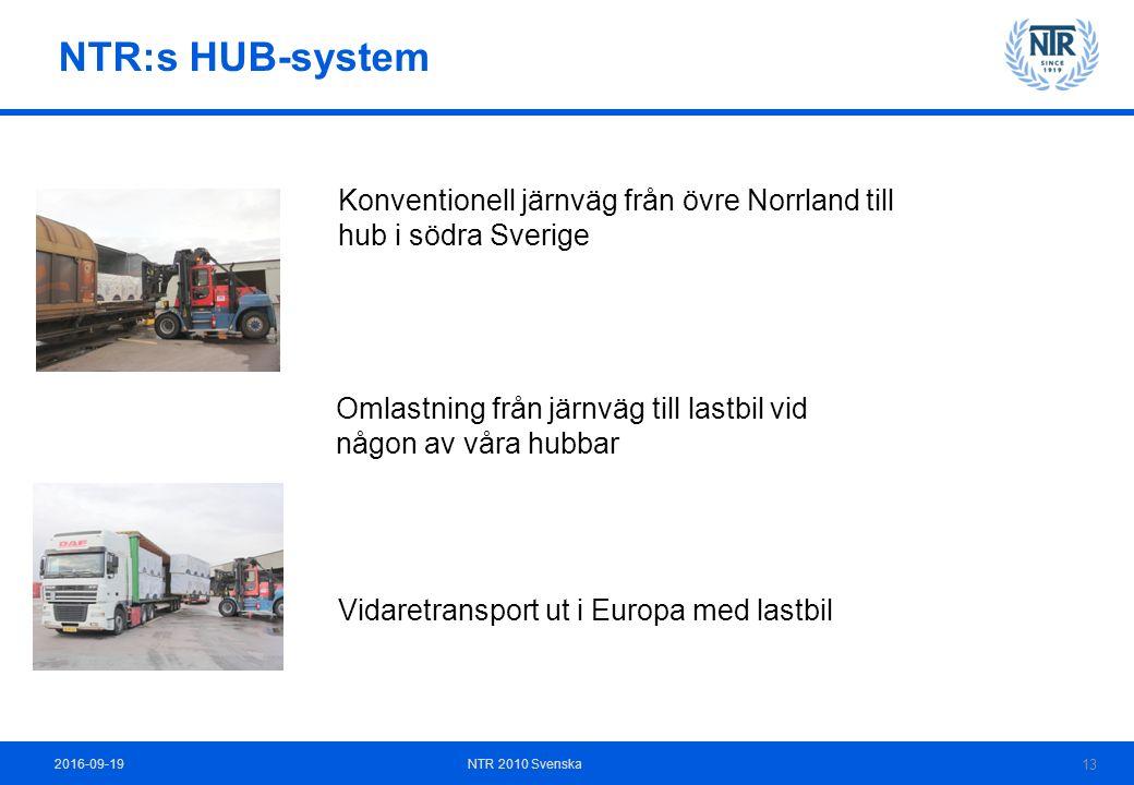 2016-09-19NTR 2010 Svenska 13 NTR:s HUB-system Omlastning från järnväg till lastbil vid någon av våra hubbar Vidaretransport ut i Europa med lastbil Konventionell järnväg från övre Norrland till hub i södra Sverige