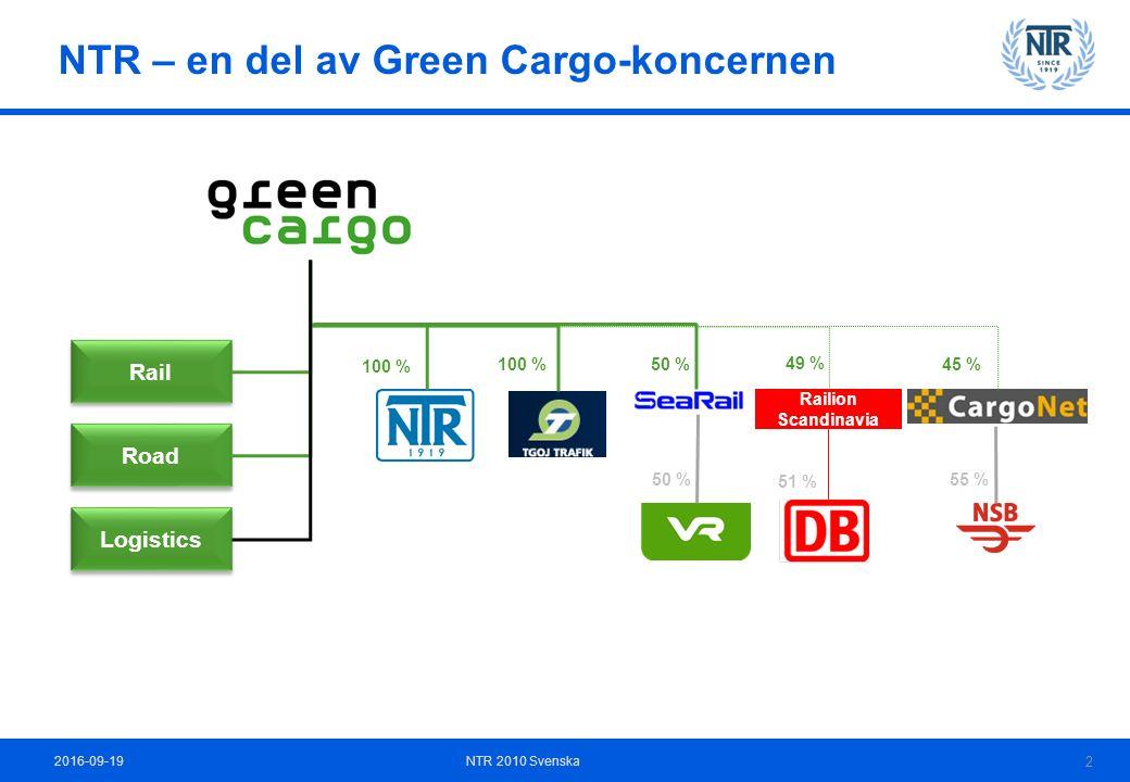 2016-09-19NTR 2010 Svenska 2 NTR – en del av Green Cargo-koncernen Rail Road Logistics 100 % 45 % 55 % 50 % Railion Scandinavia 51 % 49 %