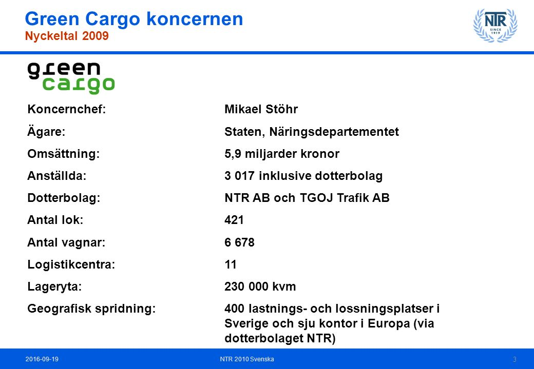 2016-09-19NTR 2010 Svenska 3 Green Cargo koncernen Nyckeltal 2009 Koncernchef: Mikael Stöhr Ägare: Staten, Näringsdepartementet Omsättning: 5,9 miljarder kronor Anställda: 3 017 inklusive dotterbolag Dotterbolag: NTR AB och TGOJ Trafik AB Antal lok: 421 Antal vagnar: 6 678 Logistikcentra:11 Lageryta:230 000 kvm Geografisk spridning: 400 lastnings- och lossningsplatser i Sverige och sju kontor i Europa (via dotterbolaget NTR)