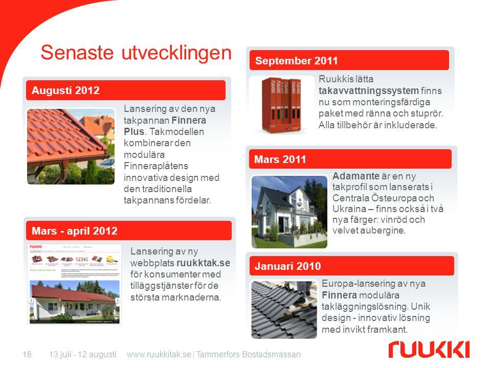 13 juli - 12 augustiwww.ruukkitak.se | Tammerfors Bostadsmässan18 Senaste utvecklingen September 2011 Januari 2010 Europa-lansering av nya Finnera mod