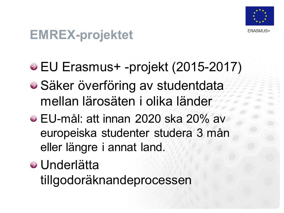 ERASMUS+ EMREX-projektet EU Erasmus+ -projekt (2015-2017) Säker överföring av studentdata mellan lärosäten i olika länder EU-mål: att innan 2020 ska 20% av europeiska studenter studera 3 mån eller längre i annat land.