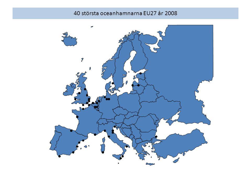 40 största oceanhamnarna EU27 år 2008