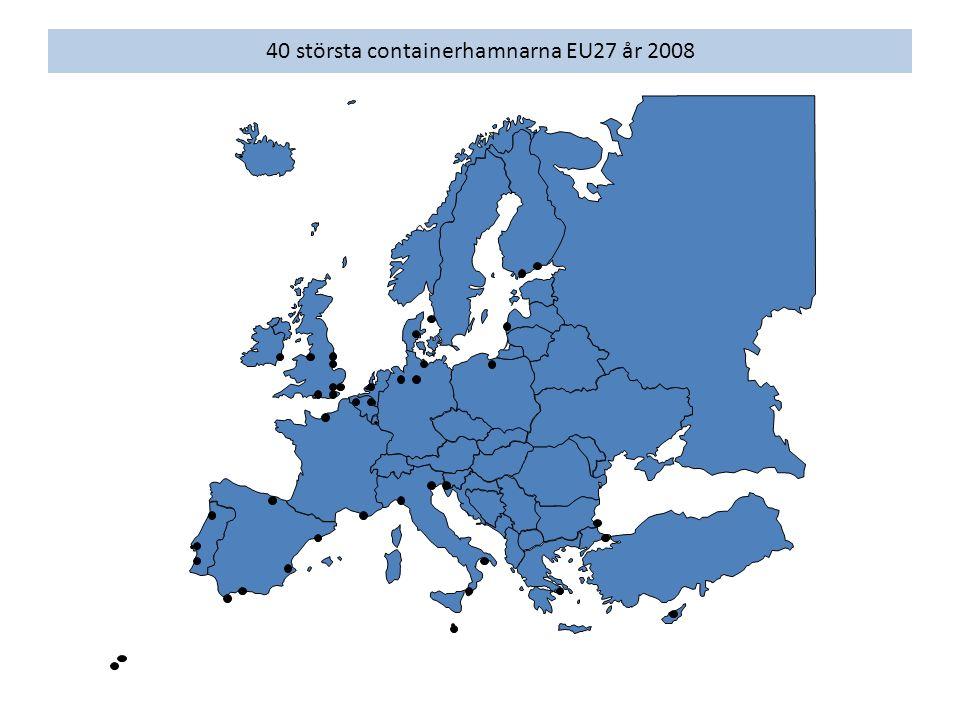 40 största containerhamnarna EU27 år 2008