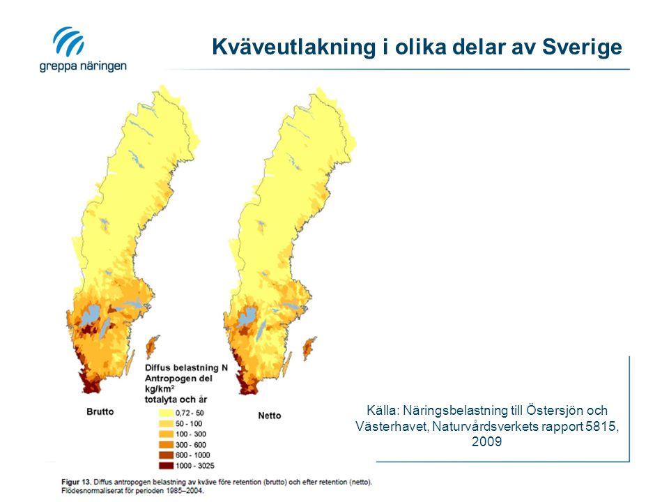 Kväveutlakning i olika delar av Sverige Källa: Näringsbelastning till Östersjön och Västerhavet, Naturvårdsverkets rapport 5815, 2009