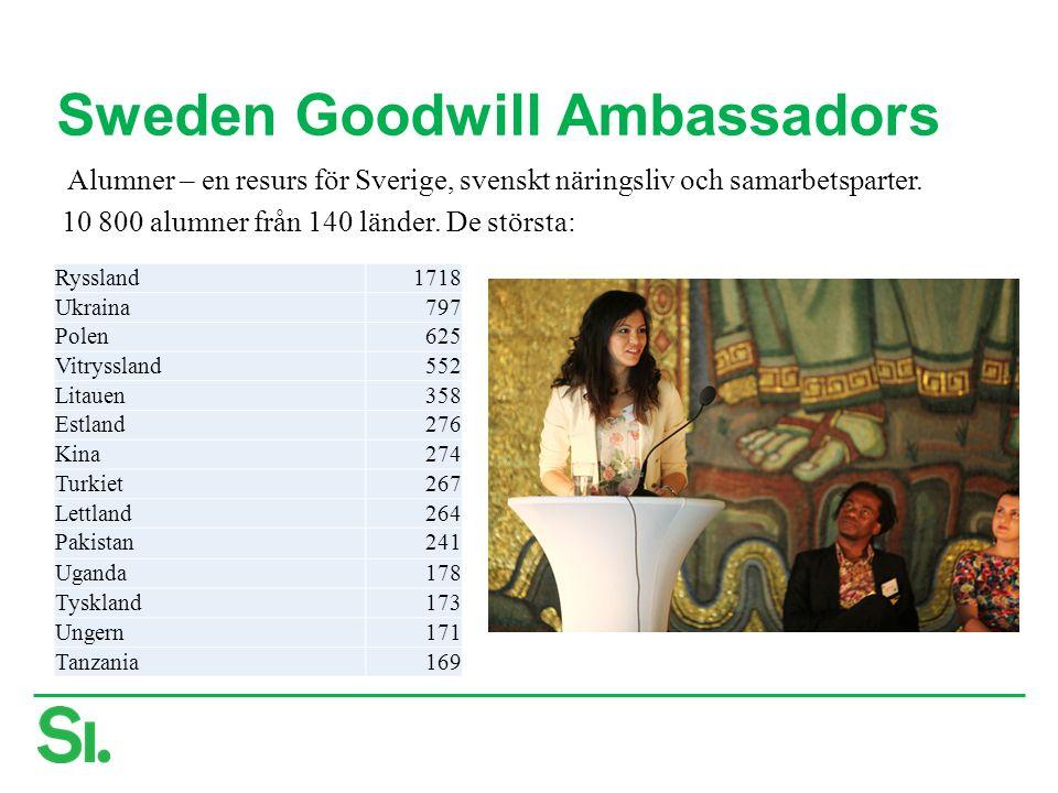 Sweden Goodwill Ambassadors Alumner – en resurs för Sverige, svenskt näringsliv och samarbetsparter. 10 800 alumner från 140 länder. De största: Ryssl