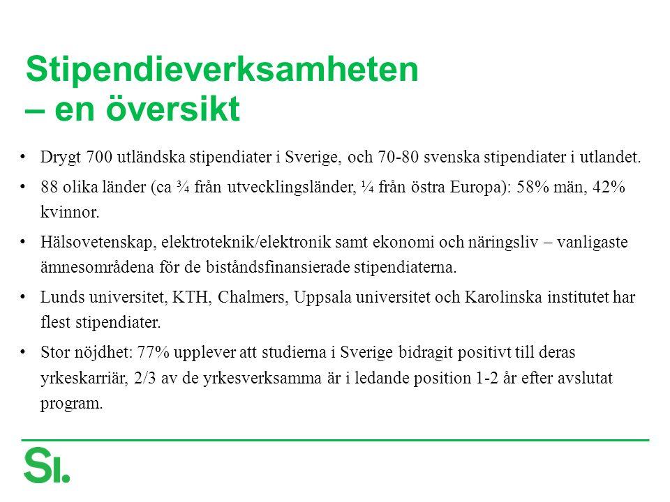 Stipendieverksamheten – en översikt Drygt 700 utländska stipendiater i Sverige, och 70-80 svenska stipendiater i utlandet. 88 olika länder (ca ¾ från