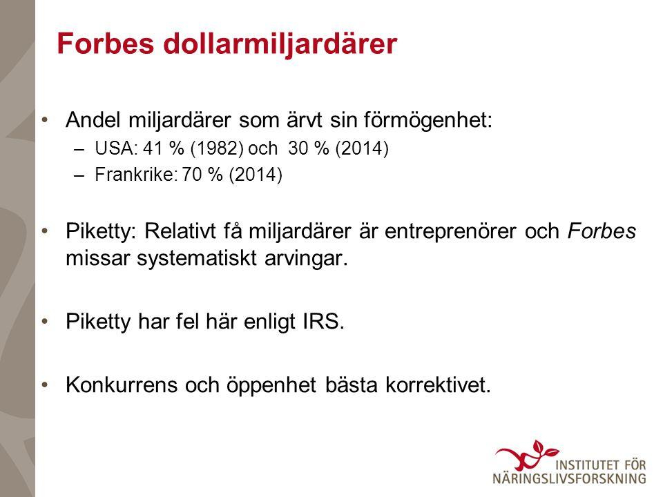 Forbes dollarmiljardärer Andel miljardärer som ärvt sin förmögenhet: –USA: 41 % (1982) och 30 % (2014) –Frankrike: 70 % (2014) Piketty: Relativt få mi