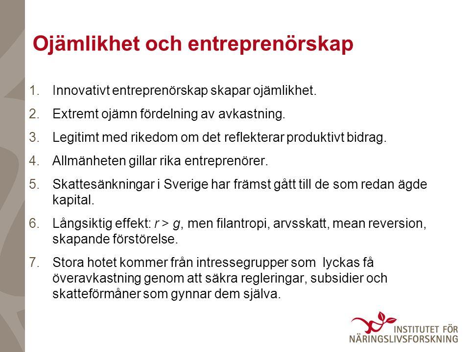 Ojämlikhet och entreprenörskap 1.Innovativt entreprenörskap skapar ojämlikhet. 2.Extremt ojämn fördelning av avkastning. 3.Legitimt med rikedom om det