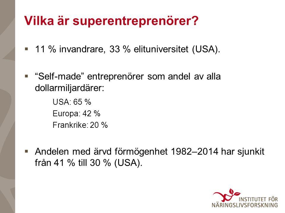 """Vilka är superentreprenörer?  11 % invandrare, 33 % elituniversitet (USA).  """"Self-made"""" entreprenörer som andel av alla dollarmiljardärer: USA: 65 %"""