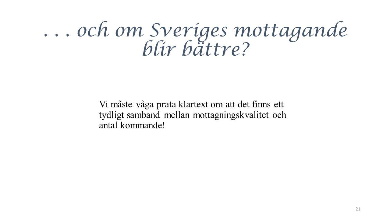 ... och om Sveriges mottagande blir bättre? Vi måste våga prata klartext om att det finns ett tydligt samband mellan mottagningskvalitet och antal kom
