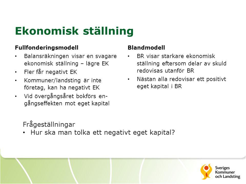 Ekonomisk ställning Fullfonderingsmodell Balansräkningen visar en svagare ekonomisk ställning – lägre EK Fler får negativt EK Kommuner/landsting är in