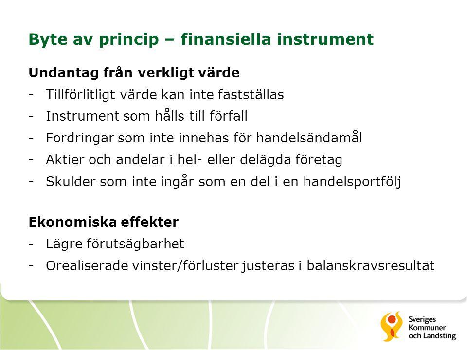 Byte av princip – finansiella instrument Undantag från verkligt värde -Tillförlitligt värde kan inte fastställas -Instrument som hålls till förfall -Fordringar som inte innehas för handelsändamål -Aktier och andelar i hel- eller delägda företag -Skulder som inte ingår som en del i en handelsportfölj Ekonomiska effekter -Lägre förutsägbarhet -Orealiserade vinster/förluster justeras i balanskravsresultat