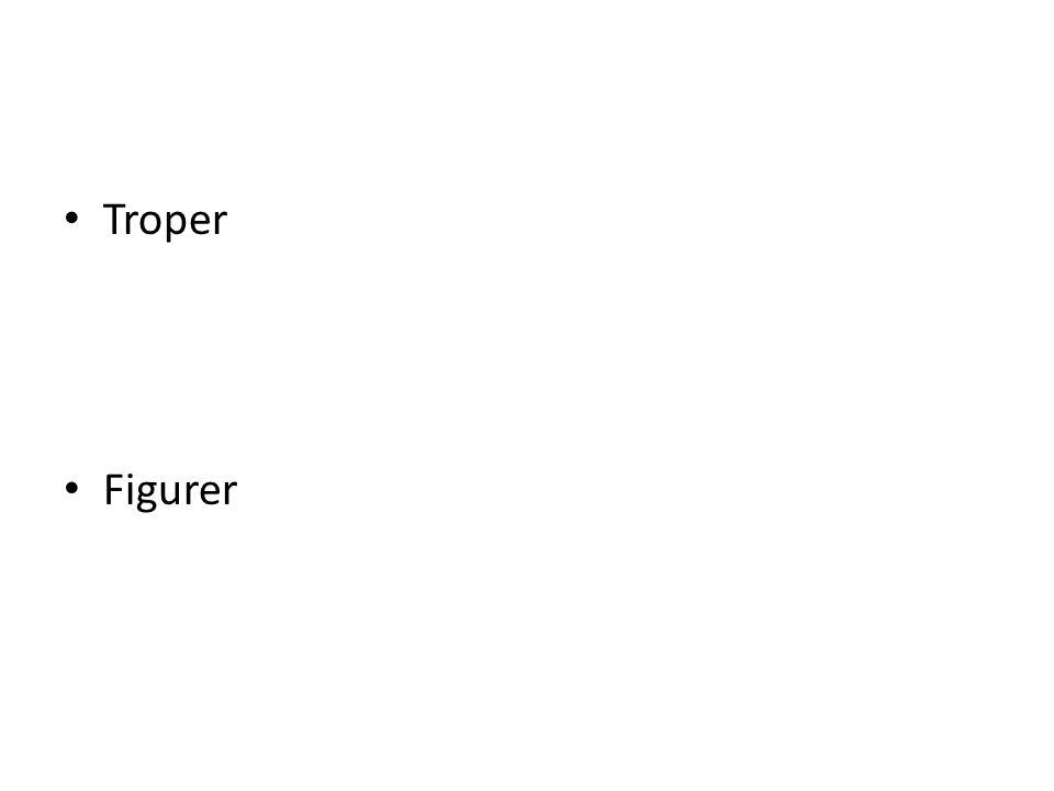Troper Figurer