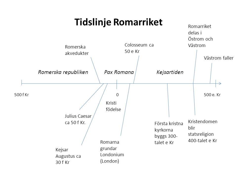Tidslinje Romarriket Romerska republiken Pax RomanaKejsartiden 500 f Kr 0500 e.