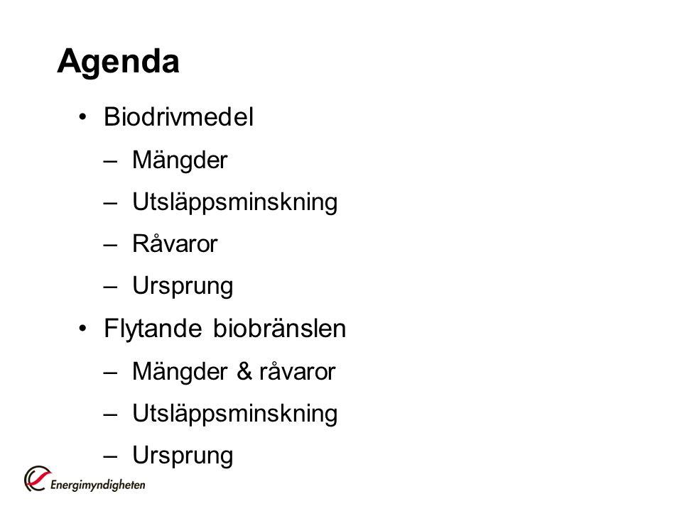 Agenda Biodrivmedel –Mängder –Utsläppsminskning –Råvaror –Ursprung Flytande biobränslen –Mängder & råvaror –Utsläppsminskning –Ursprung