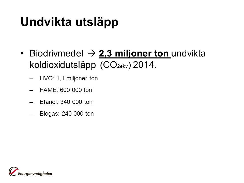 Undvikta utsläpp Biodrivmedel  2,3 miljoner ton undvikta koldioxidutsläpp (CO 2ekv ) 2014.