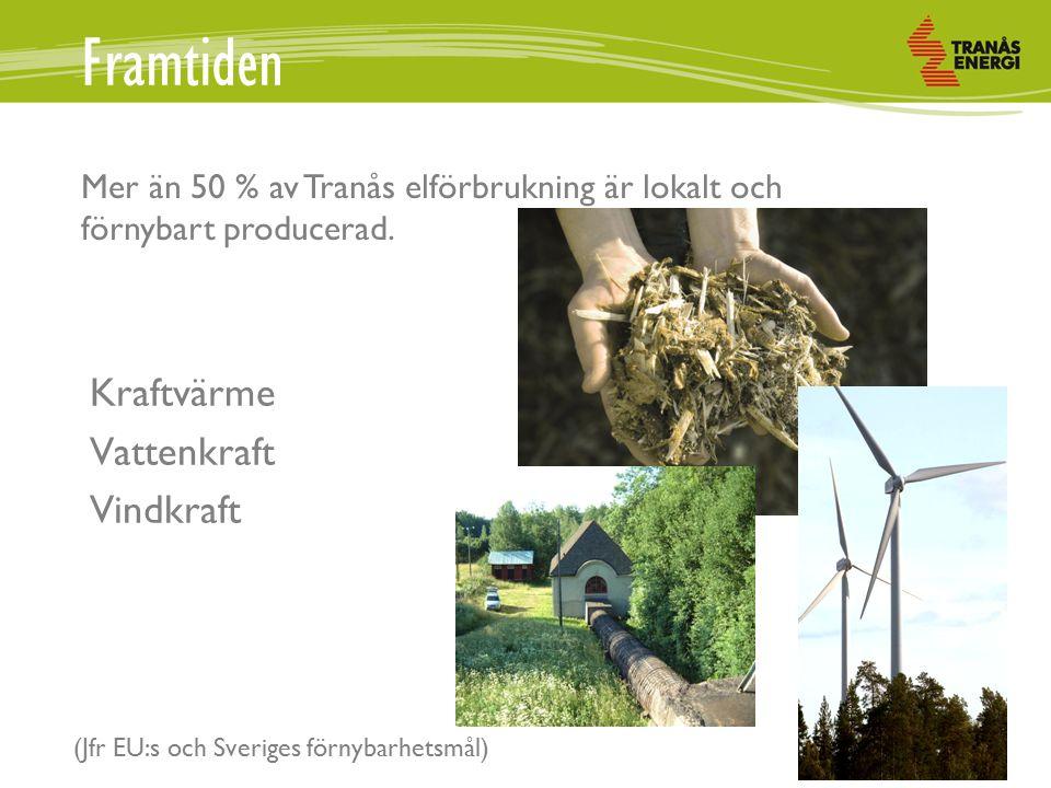 Kraftvärme Vattenkraft Vindkraft Framtiden Mer än 50 % av Tranås elförbrukning är lokalt och förnybart producerad.