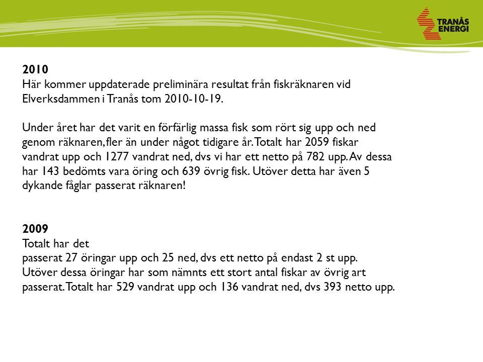 2010 Här kommer uppdaterade preliminära resultat från fiskräknaren vid Elverksdammen i Tranås tom 2010-10-19.