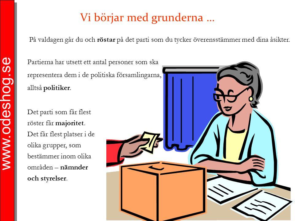 www.odeshog.se Vi börjar med grunderna … Partierna har utsett ett antal personer som ska representera dem i de politiska församlingarna, alltså politiker.