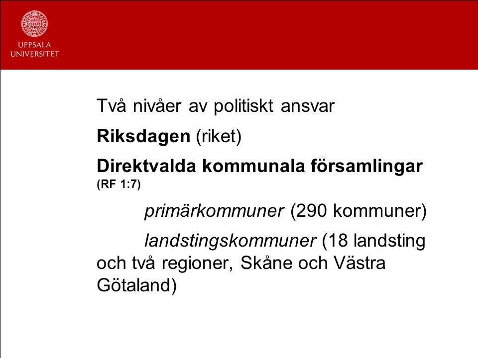 Två nivåer av politiskt ansvar Riksdagen (riket) Direktvalda kommunala församlingar (RF 1:7) primärkommuner (290 kommuner) landstingskommuner (18 land